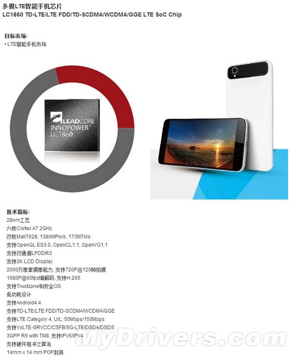 leadcore-lc1860-xiaomi